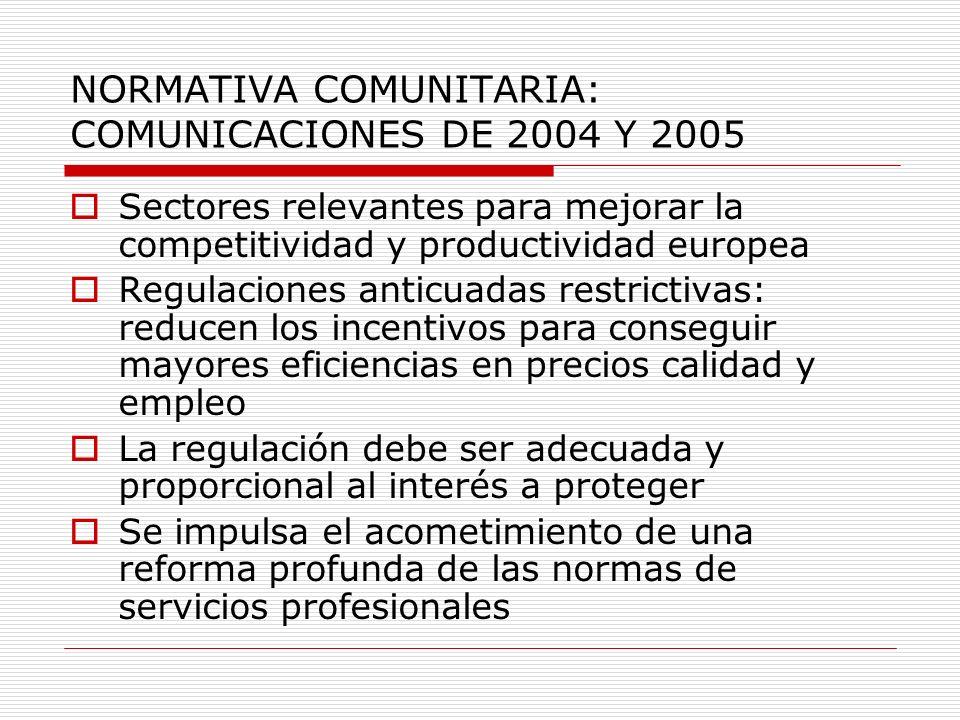NORMATIVA COMUNITARIA: COMUNICACIONES DE 2004 Y 2005