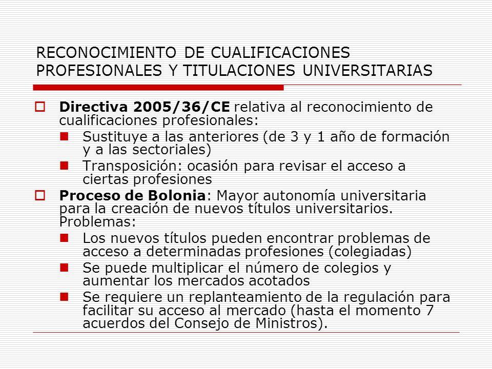 RECONOCIMIENTO DE CUALIFICACIONES PROFESIONALES Y TITULACIONES UNIVERSITARIAS
