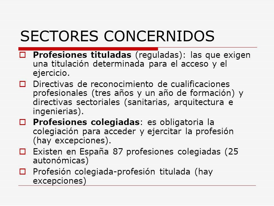 SECTORES CONCERNIDOS Profesiones tituladas (reguladas): las que exigen una titulación determinada para el acceso y el ejercicio.