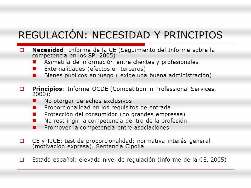 REGULACIÓN: NECESIDAD Y PRINCIPIOS
