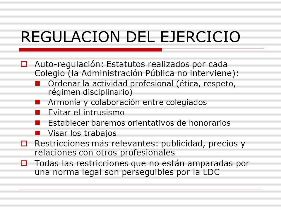 REGULACION DEL EJERCICIO