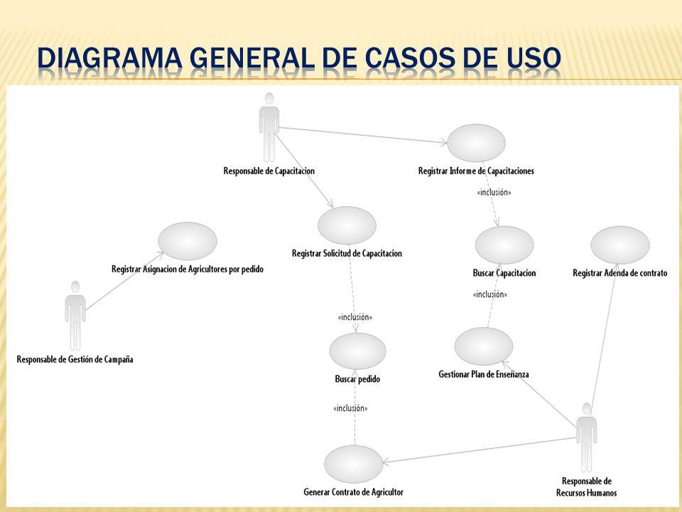 Diagrama General de Casos de Uso