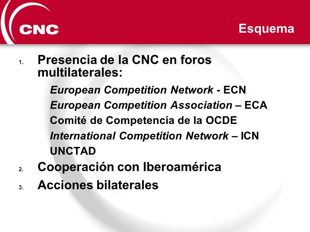 Presencia de la CNC en foros multilaterales: