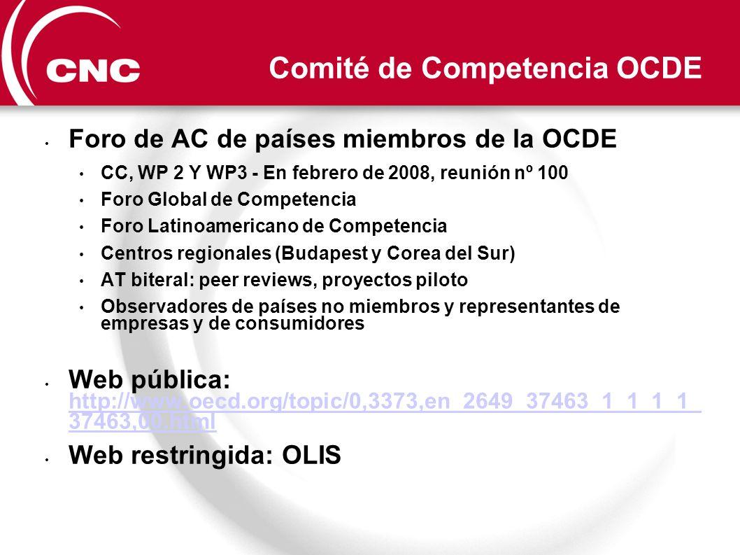 Comité de Competencia OCDE