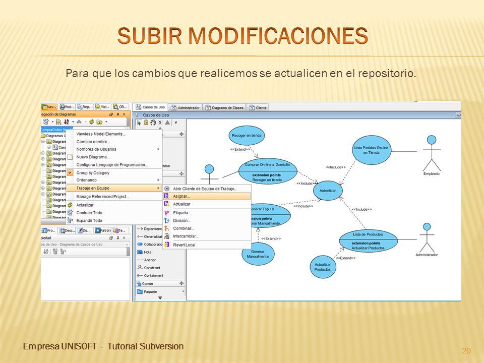 SUBIR MODIFICACIONES Para que los cambios que realicemos se actualicen en el repositorio.