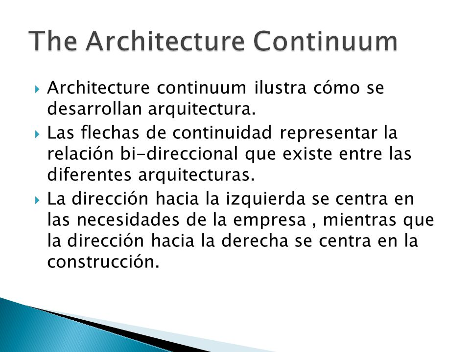 The Architecture Continuum