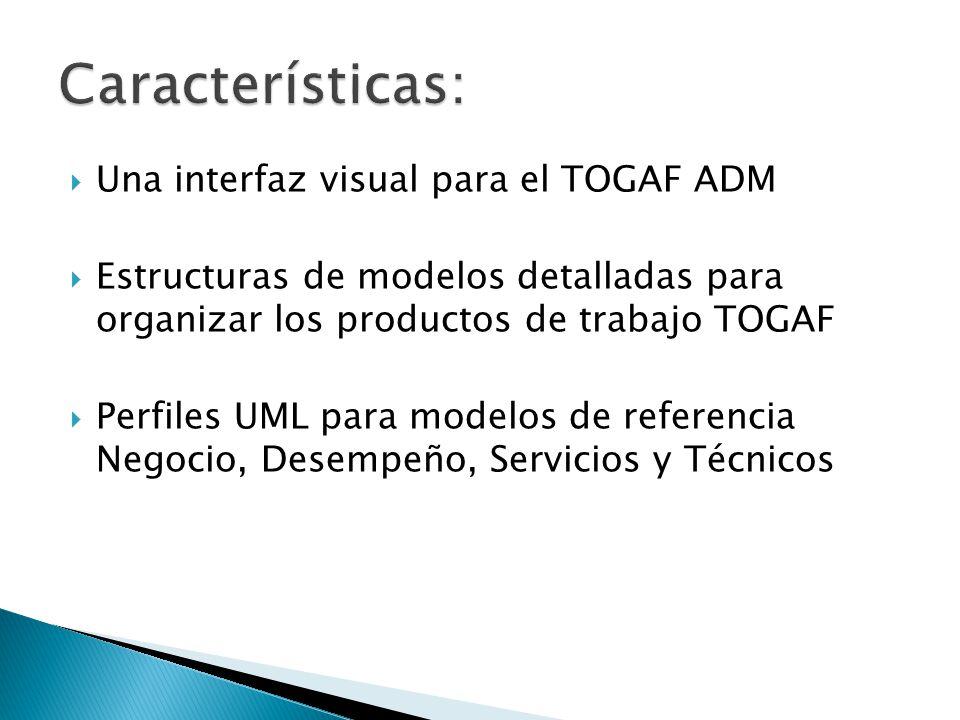 Características: Una interfaz visual para el TOGAF ADM