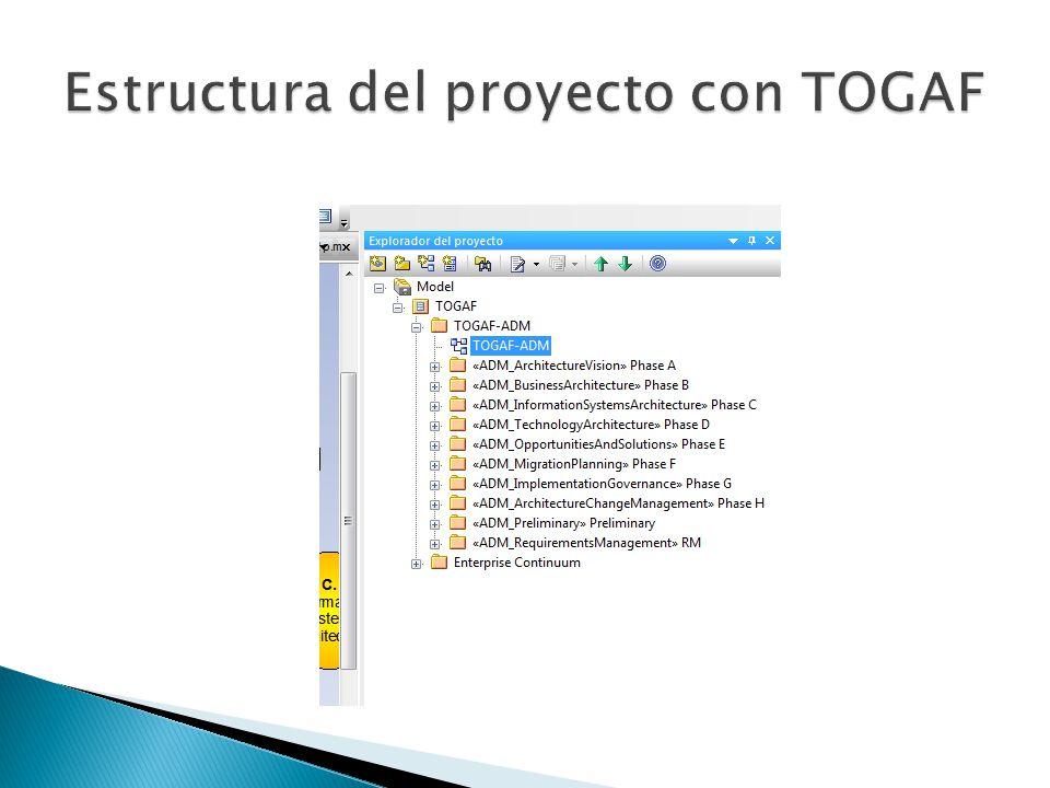 Estructura del proyecto con TOGAF