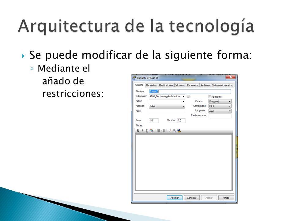 Arquitectura de la tecnología