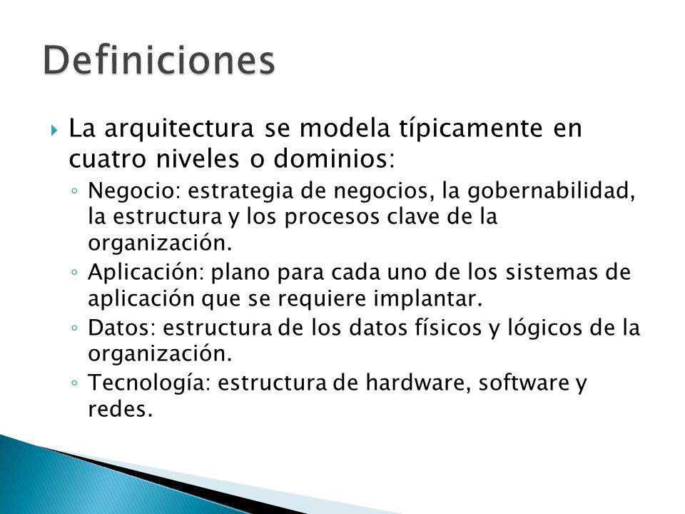 Definiciones La arquitectura se modela típicamente en cuatro niveles o dominios: