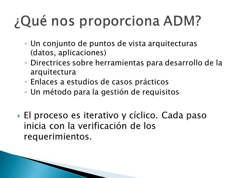 ¿Qué nos proporciona ADM