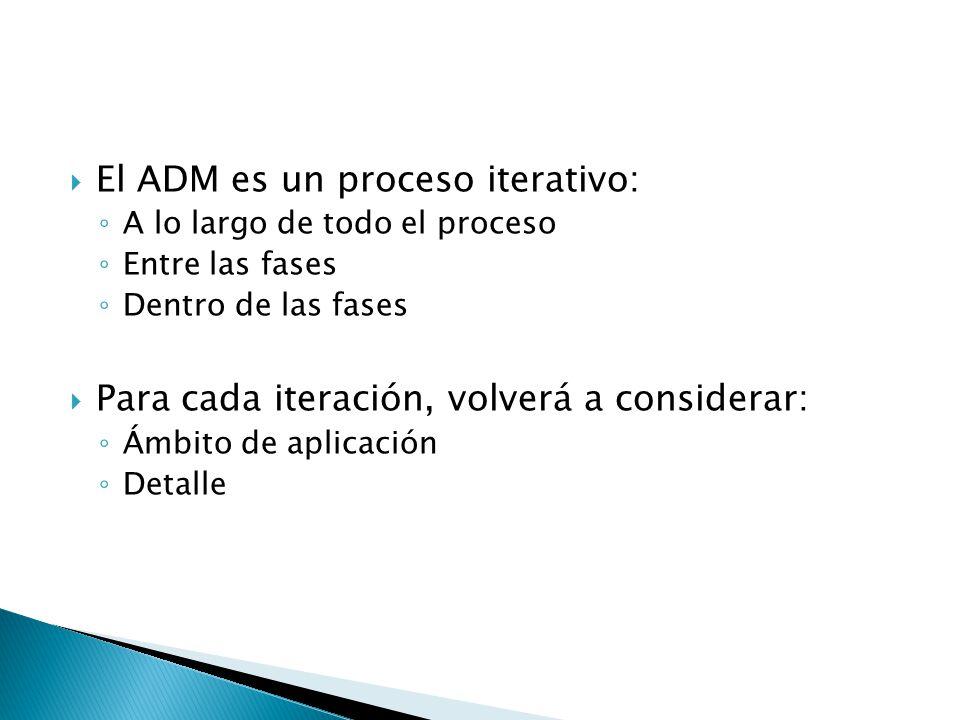El ADM es un proceso iterativo: