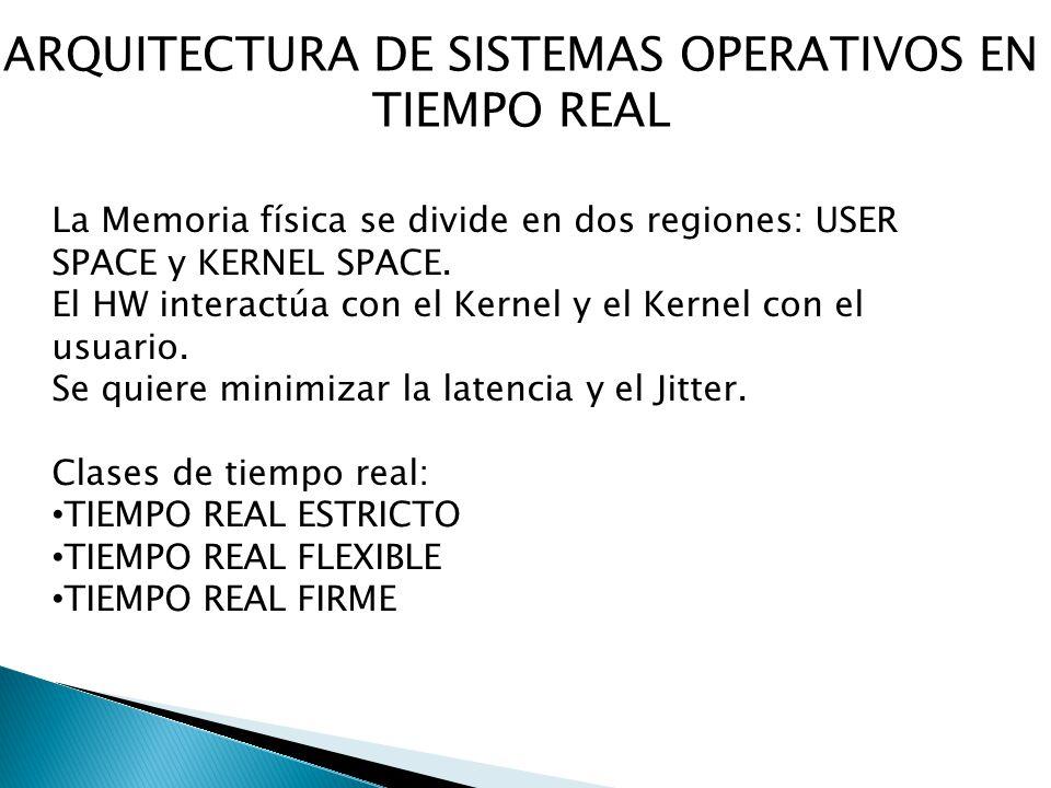 ARQUITECTURA DE SISTEMAS OPERATIVOS EN TIEMPO REAL