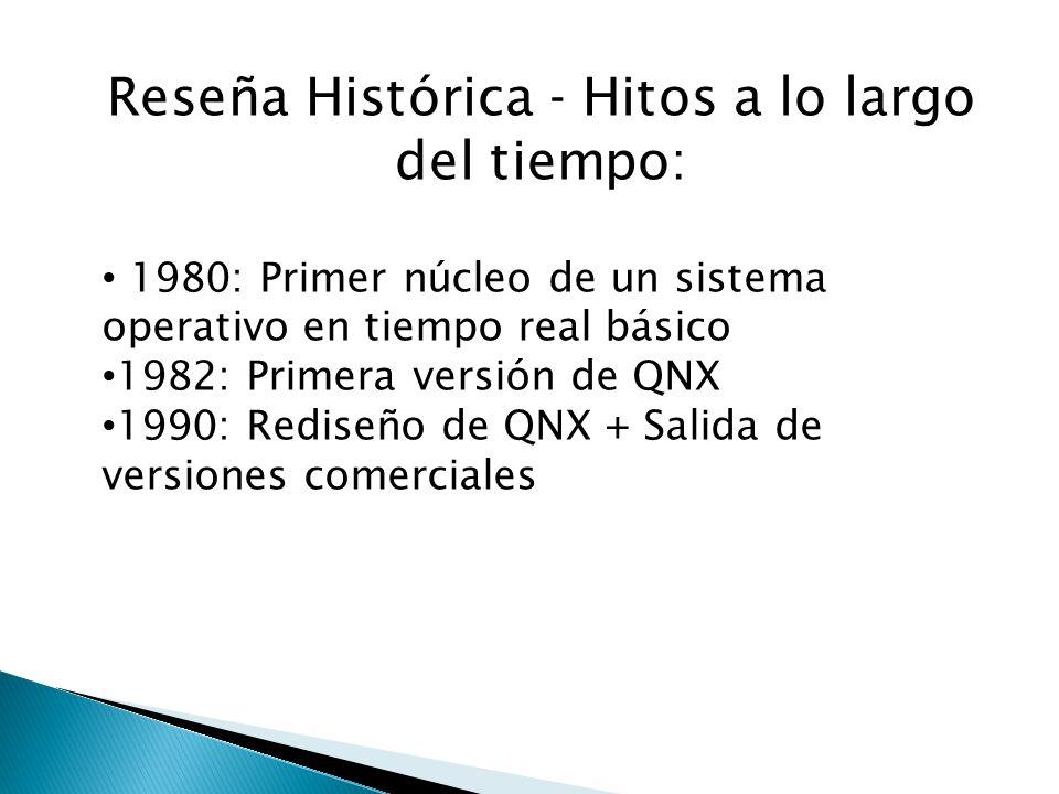 Reseña Histórica - Hitos a lo largo del tiempo: