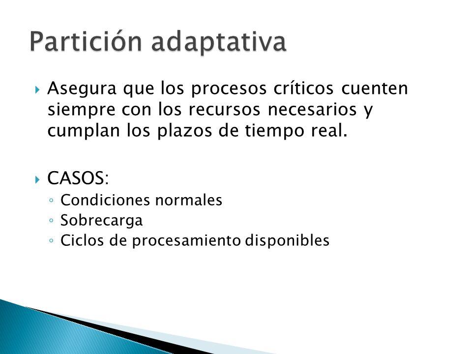 Partición adaptativa Asegura que los procesos críticos cuenten siempre con los recursos necesarios y cumplan los plazos de tiempo real.