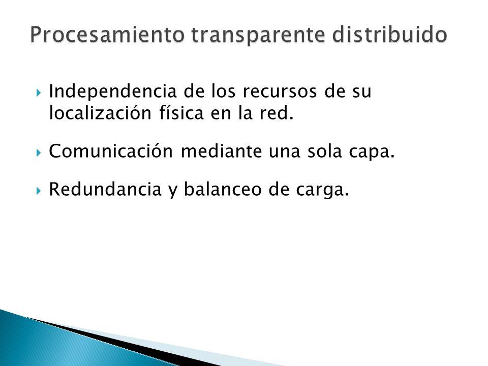 Procesamiento transparente distribuido