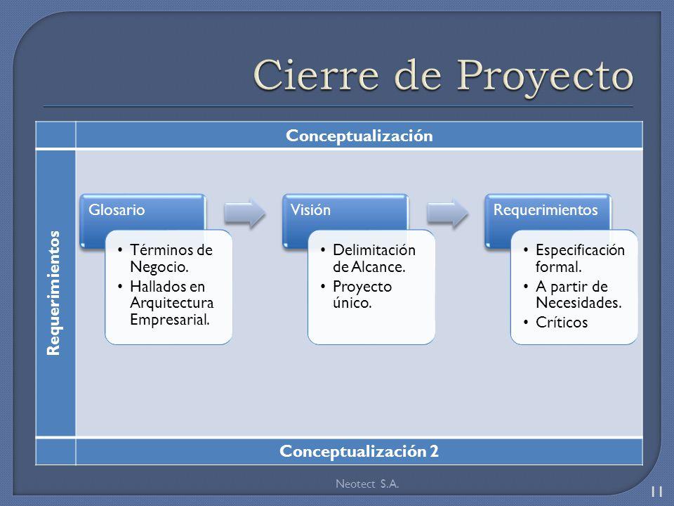 Cierre de Proyecto Conceptualización Requerimientos