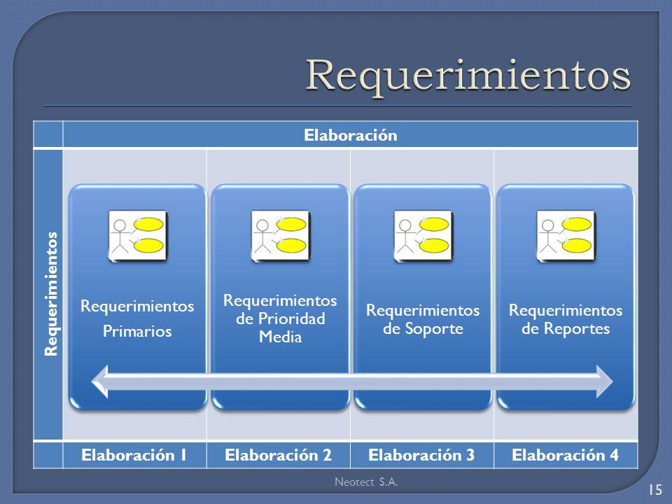 Requerimientos Requerimientos Primarios
