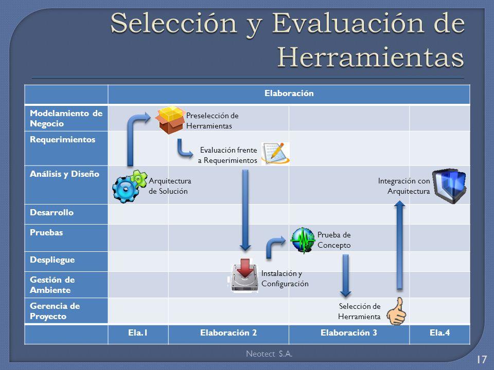 Selección y Evaluación de Herramientas