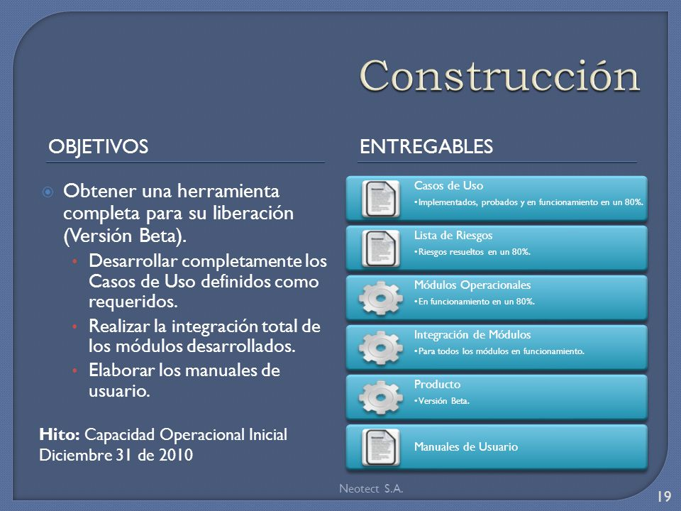 Construcción Objetivos Entregables