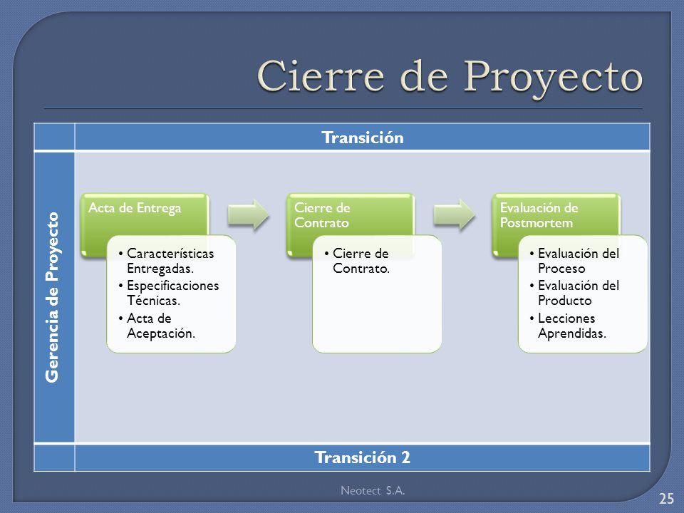 Cierre de Proyecto Transición Gerencia de Proyecto Transición 2