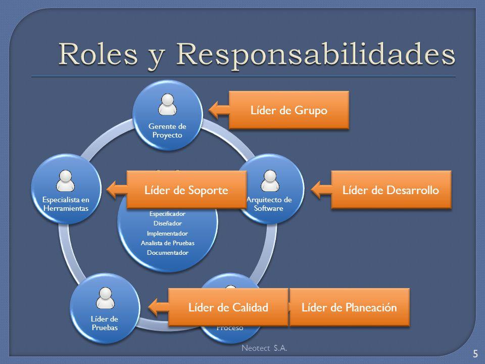 Roles y Responsabilidades