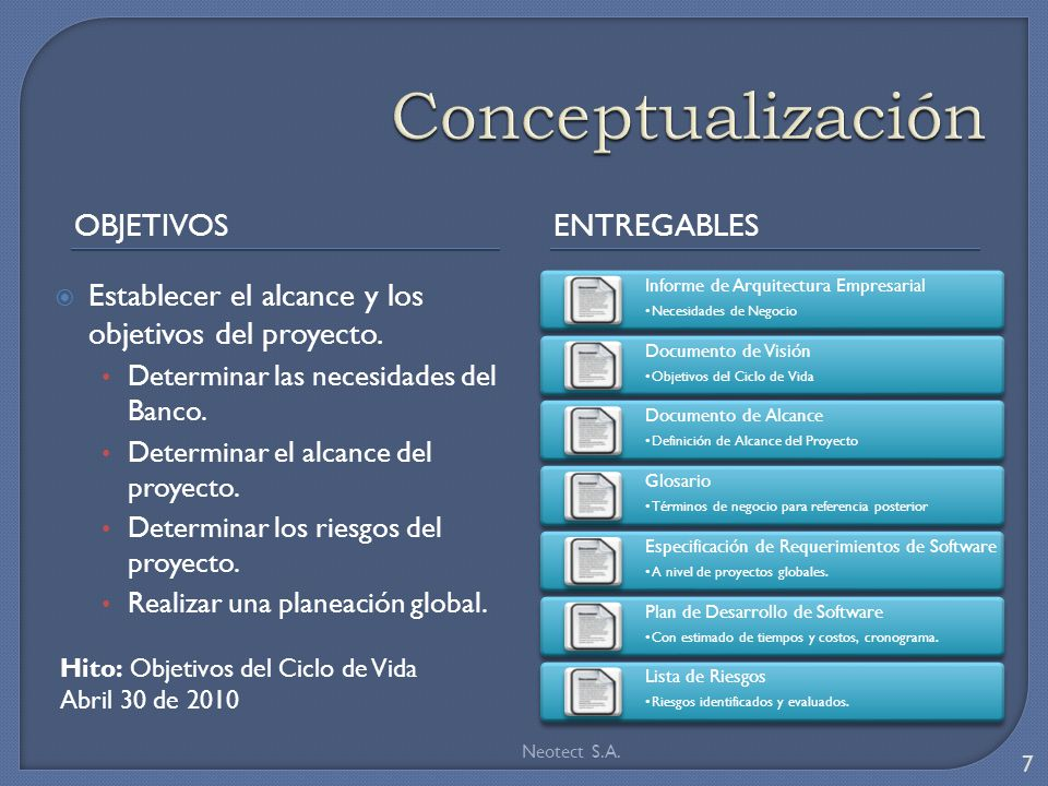 Conceptualización Objetivos Entregables