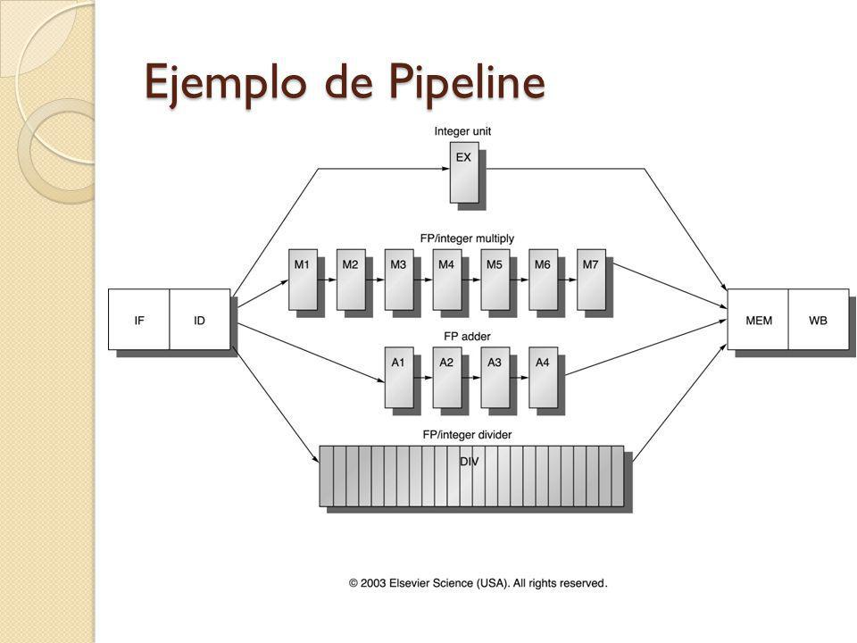 Ejemplo de Pipeline
