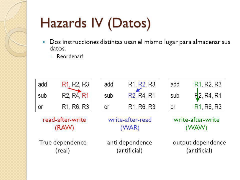 Hazards IV (Datos) Dos instrucciones distintas usan el mismo lugar para almacenar sus datos. Reordenar!