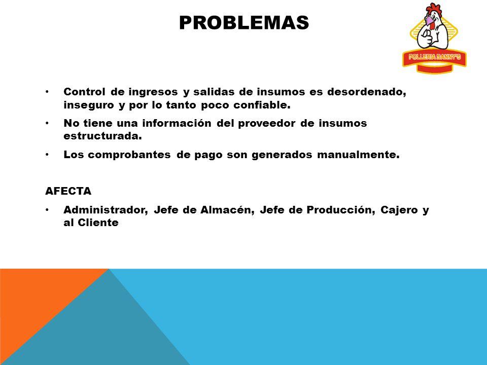 PROBLEMAs Control de ingresos y salidas de insumos es desordenado, inseguro y por lo tanto poco confiable.