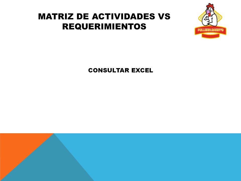 Matriz de Actividades vs Requerimientos