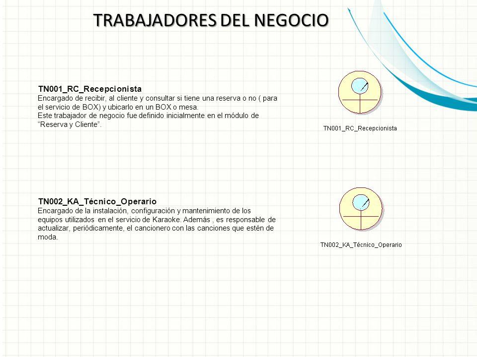 TRABAJADORES DEL NEGOCIO