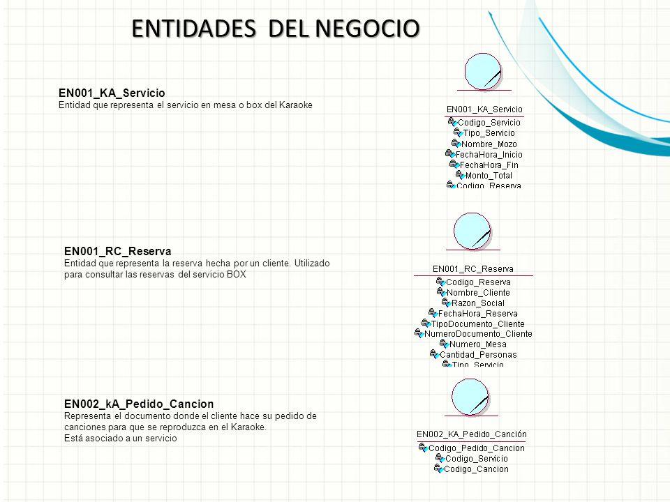 ENTIDADES DEL NEGOCIO EN001_KA_Servicio EN001_RC_Reserva