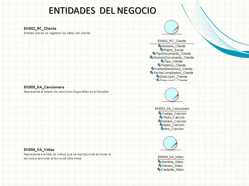 ENTIDADES DEL NEGOCIO EN002_RC_Cliente EN003_KA_Cancionero