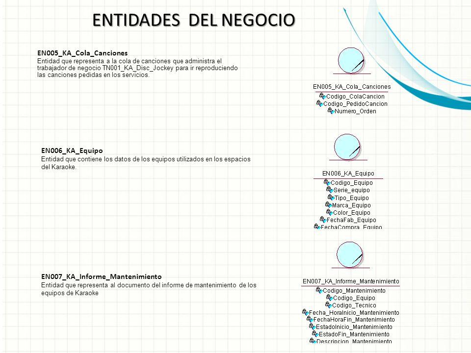 ENTIDADES DEL NEGOCIO EN005_KA_Cola_Canciones EN006_KA_Equipo