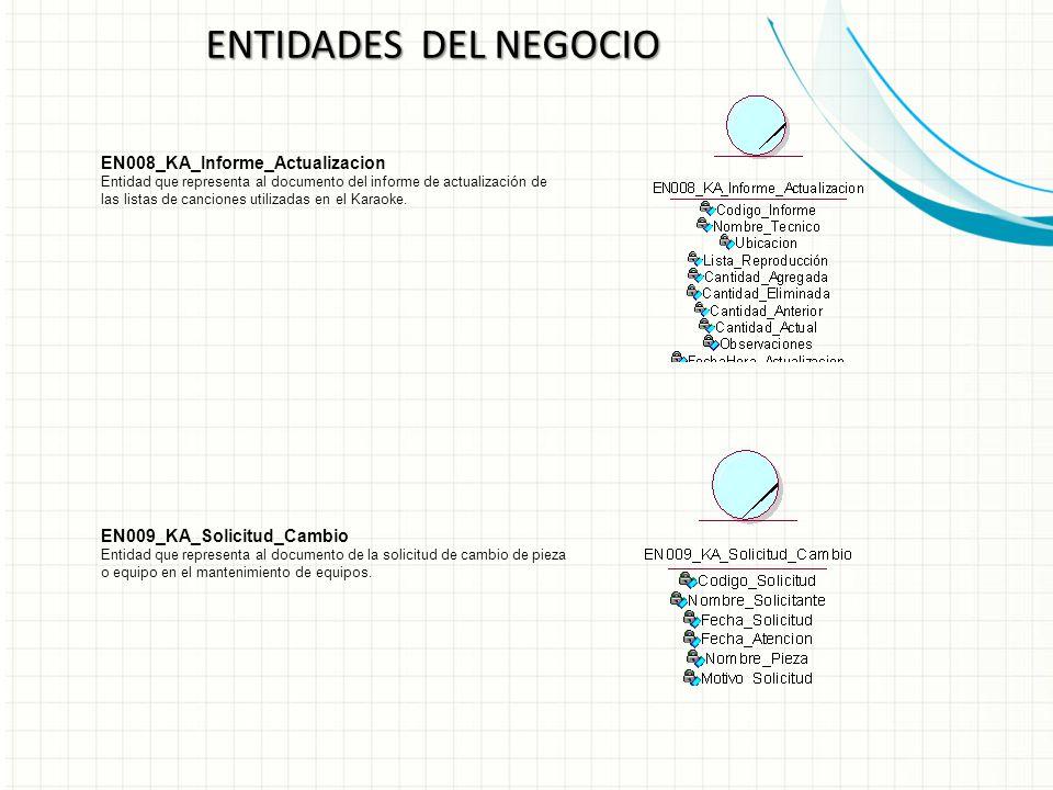ENTIDADES DEL NEGOCIO EN008_KA_Informe_Actualizacion