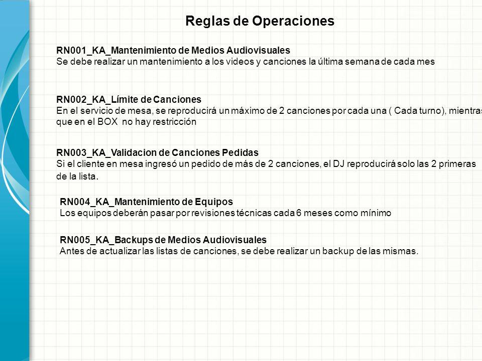 Reglas de Operaciones RN001_KA_Mantenimiento de Medios Audiovisuales
