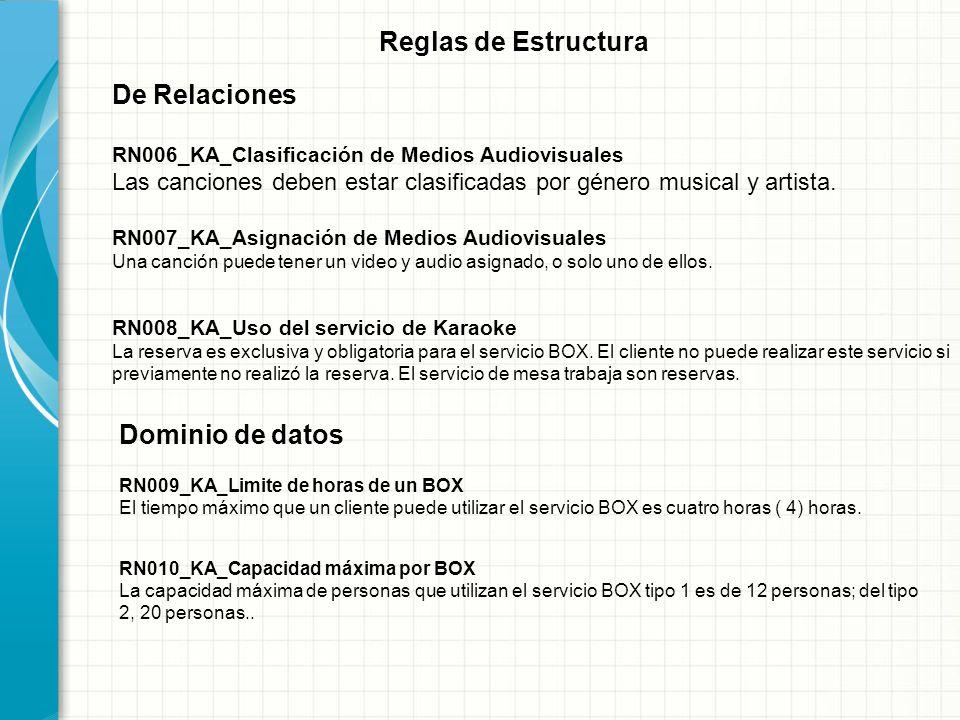 Reglas de Estructura De Relaciones Dominio de datos