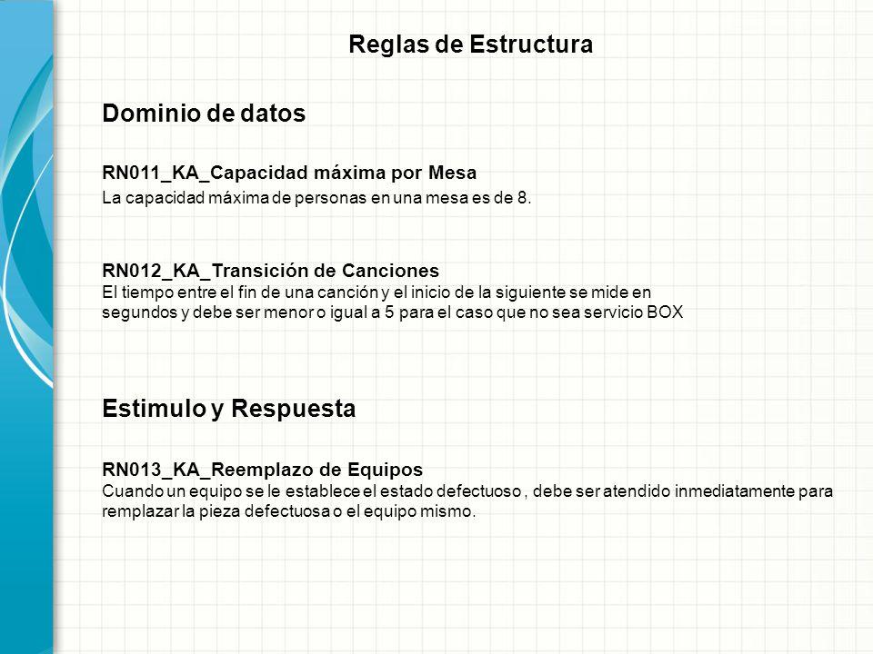 Reglas de Estructura Dominio de datos Estimulo y Respuesta