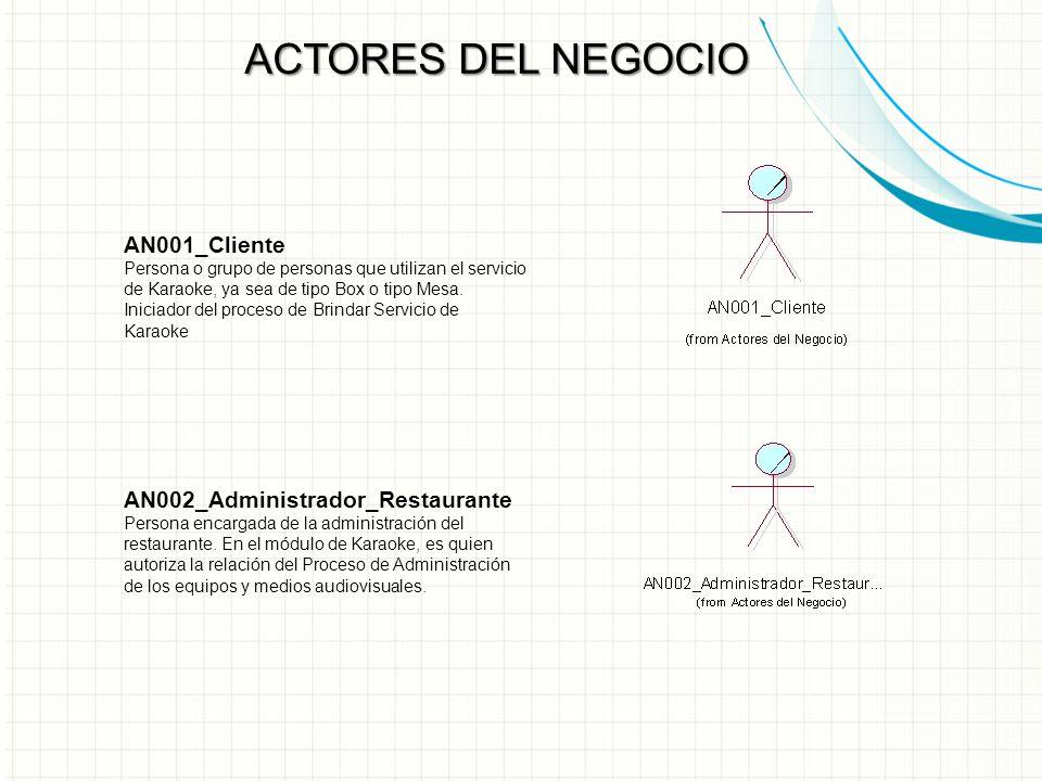 ACTORES DEL NEGOCIO AN001_Cliente AN002_Administrador_Restaurante