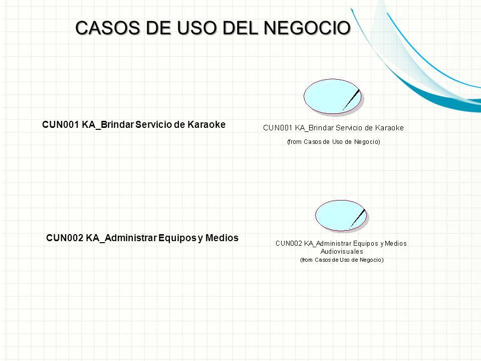 CASOS DE USO DEL NEGOCIO