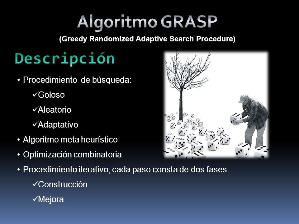 Algoritmo GRASP Descripción Procedimiento de búsqueda: Goloso