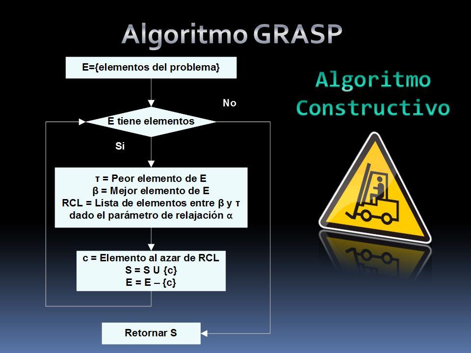 Algoritmo GRASP Algoritmo Constructivo