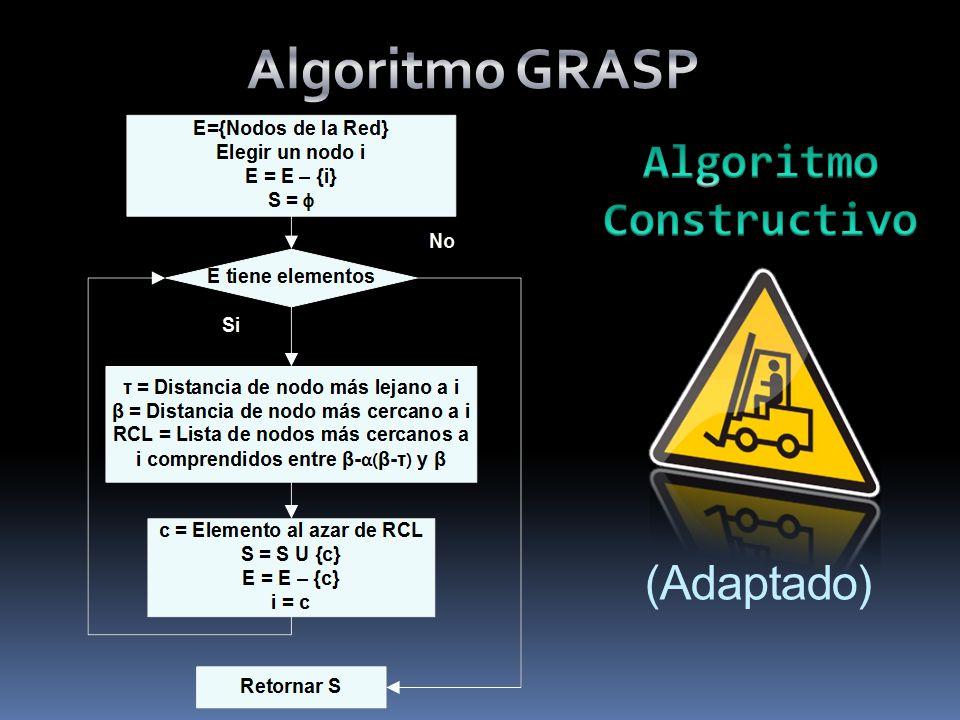 Algoritmo GRASP Algoritmo Constructivo (Adaptado)