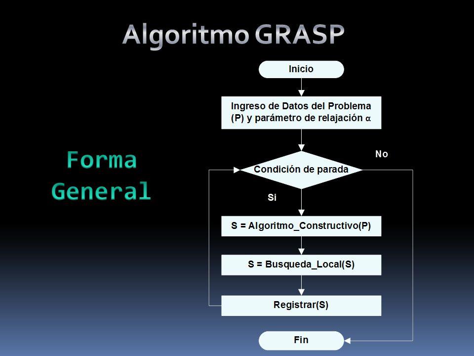 Algoritmo GRASP Forma General