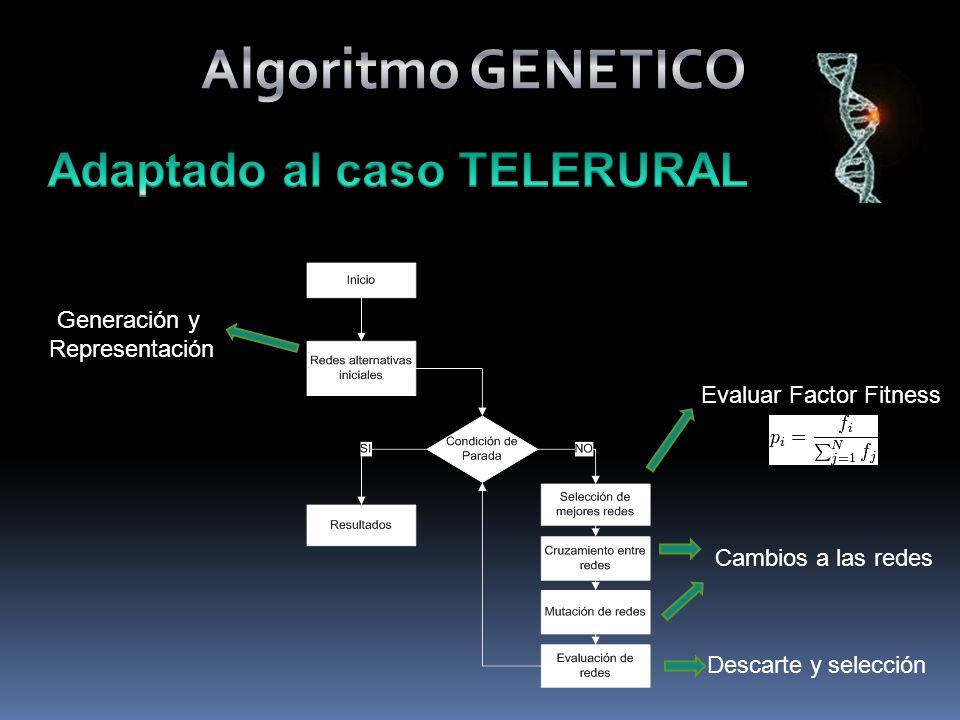 Algoritmo GENETICO Adaptado al caso TELERURAL Generación y