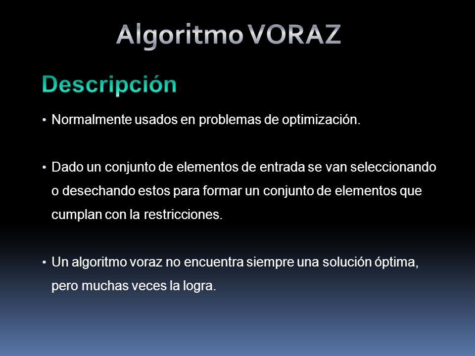 Algoritmo VORAZ Descripción