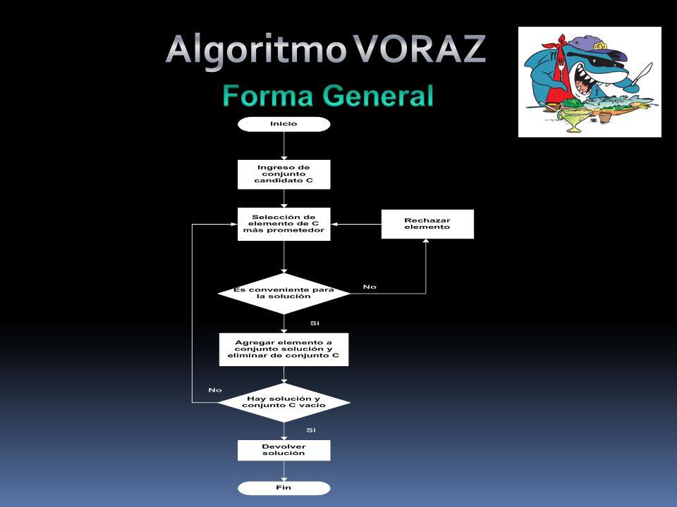 Algoritmo VORAZ Forma General