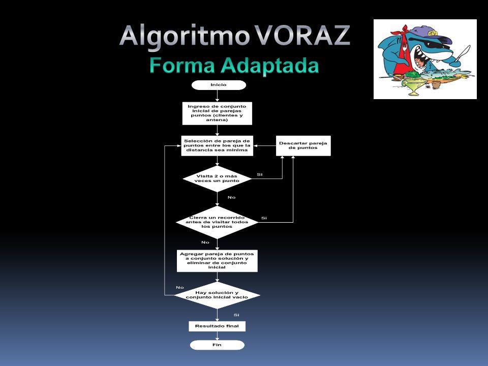 Algoritmo VORAZ Forma Adaptada