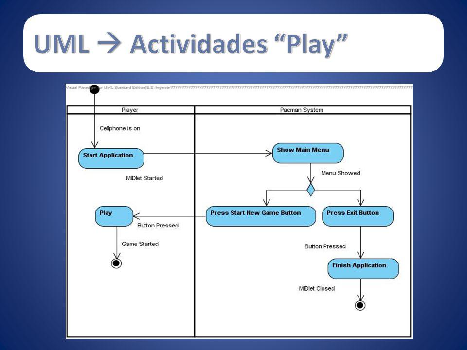 UML  Actividades Play